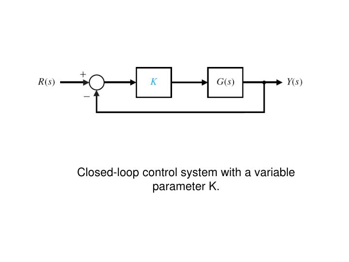 Closed-loop control system with a variable parameter K.
