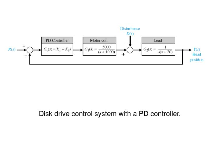 Disk drive control system with a PD controller.