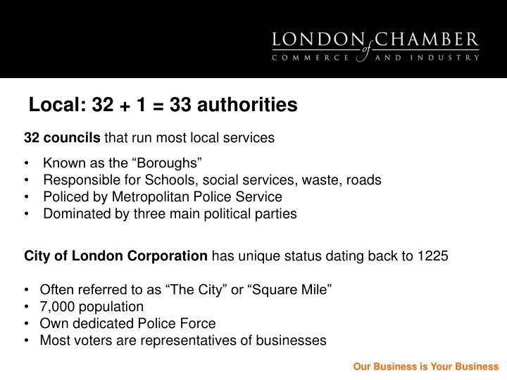 Local: 32 + 1 = 33 authorities