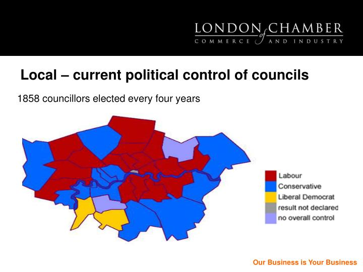 Local – current political control of councils