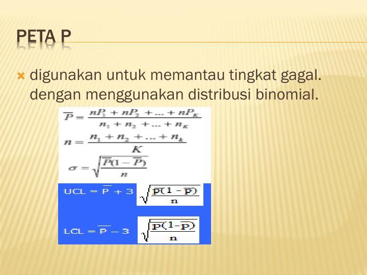 digunakan untuk memantau tingkat gagal. dengan menggunakan distribusi binomial.