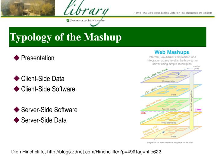 Typology of the Mashup