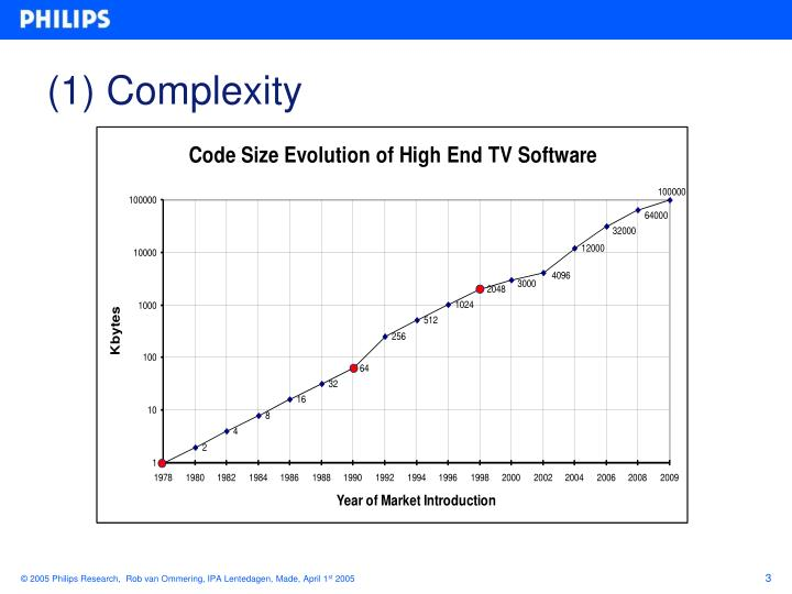 1 complexity