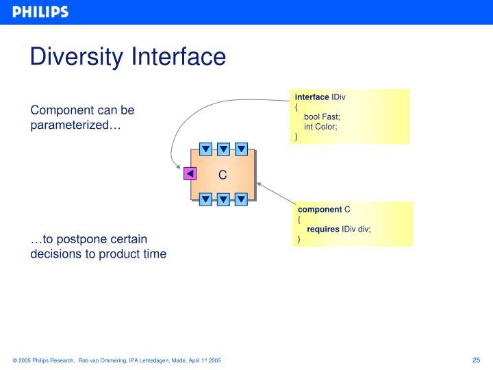 Diversity Interface