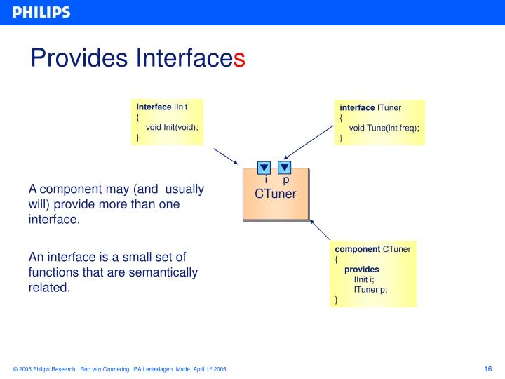 Provides Interface