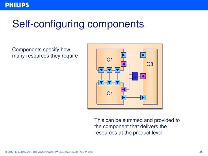 Self-configuring components