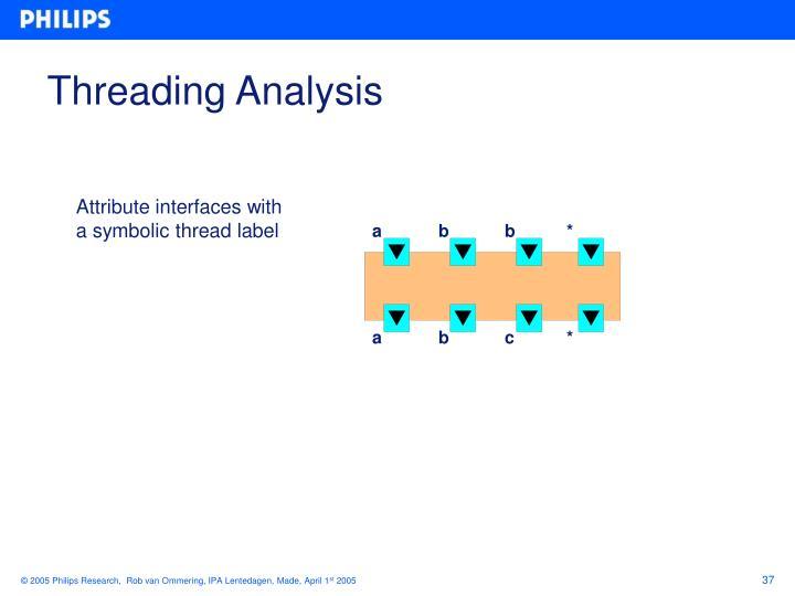 Threading Analysis