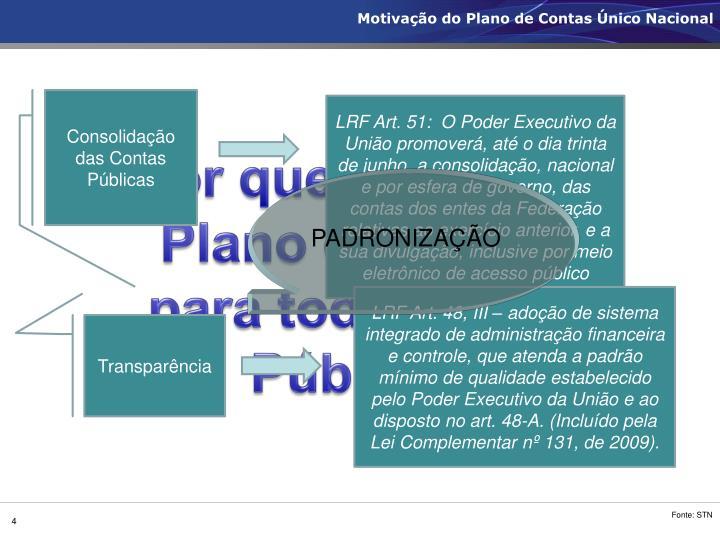 Motivação do Plano de Contas Único Nacional