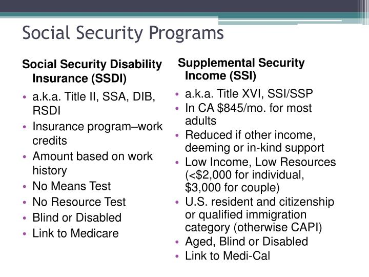 Social Security Programs