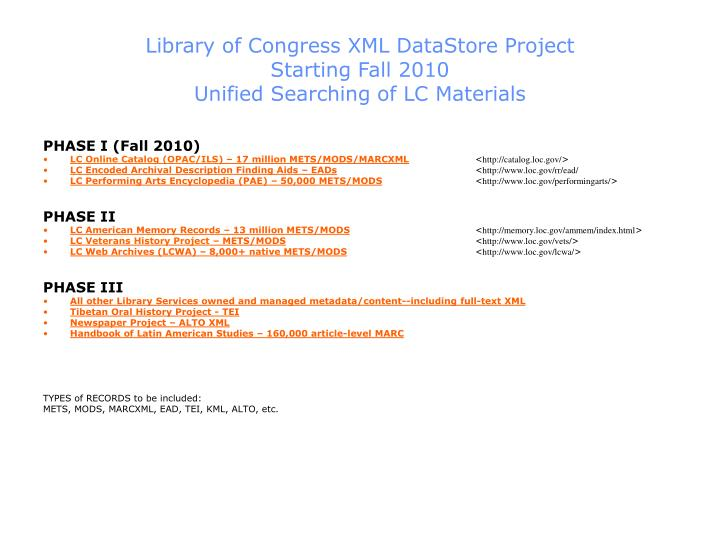 Library of Congress XML DataStore Project