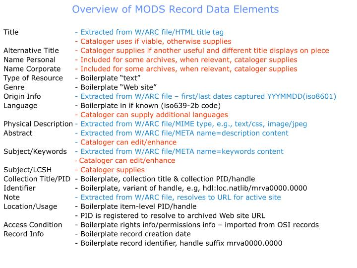 Overview of MODS Record Data Elements