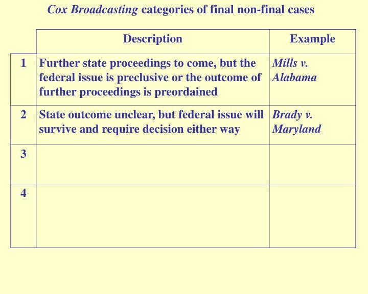 Cox Broadcasting