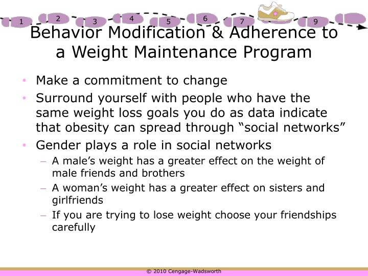 Behavior Modification & Adherence to a Weight Maintenance Program