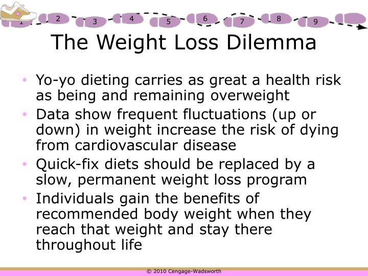 The Weight Loss Dilemma
