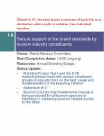 secure support of the brand standards by tourism industry constituents