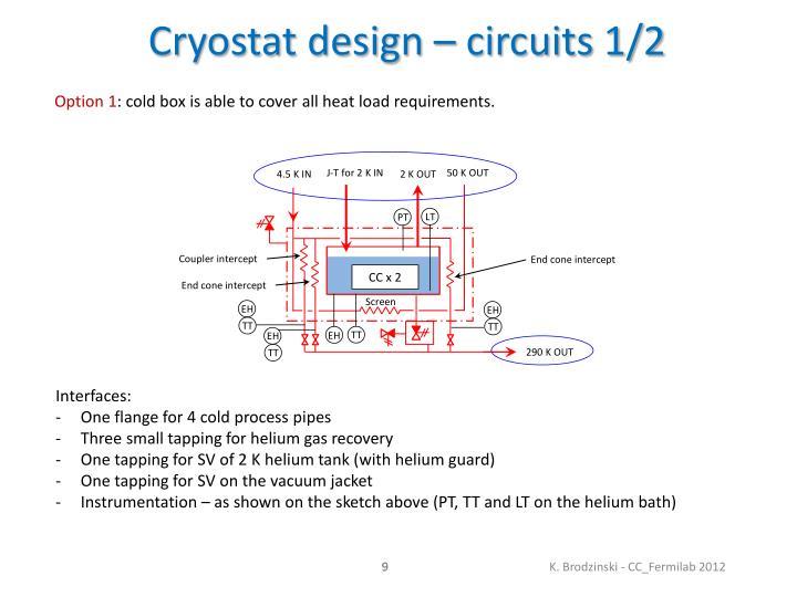 Cryostat design – circuits 1/2