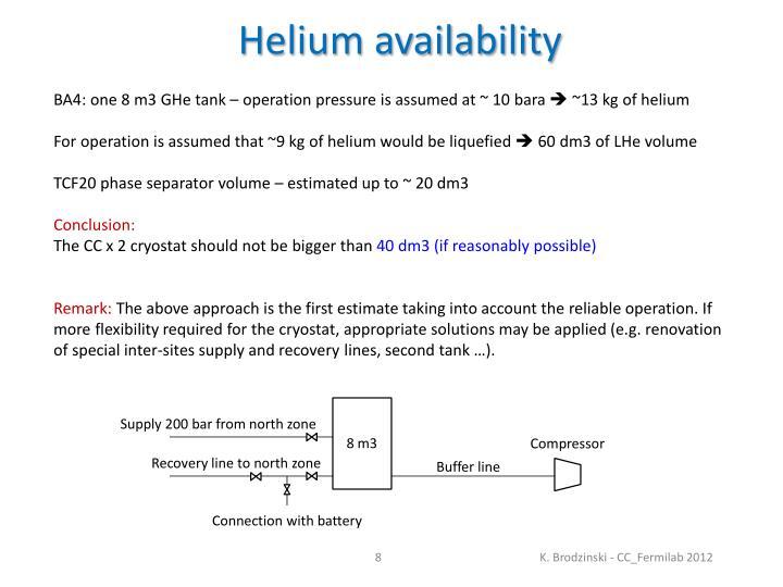 Helium availability