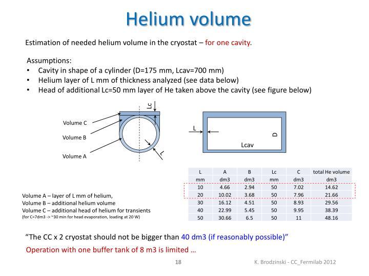 Helium volume