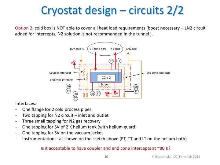 Cryostat design – circuits 2/2