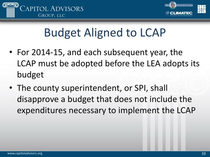 Budget Aligned to LCAP