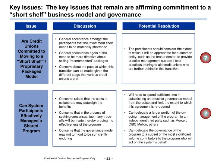 "Key Issues:  The key issues that remain are affirming commitment to a ""short shelf"" business model and governance"