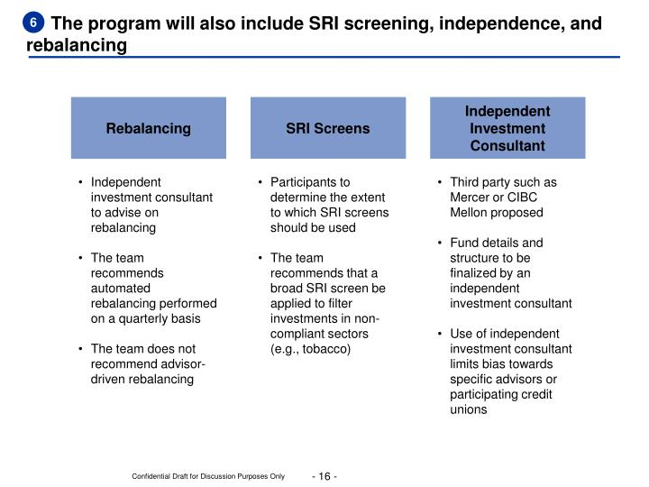 The program will also include SRI screening, independence, and rebalancing
