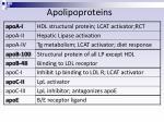 apolipoproteins1
