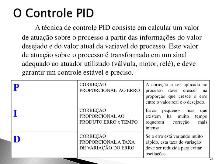 O Controle PID