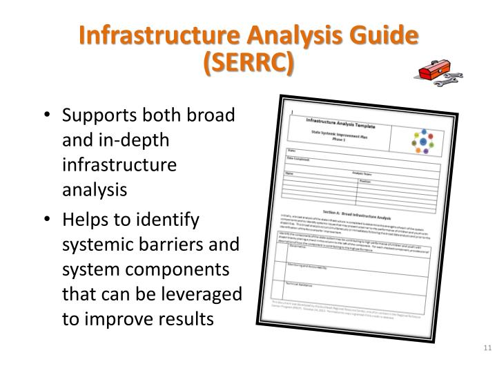 Infrastructure Analysis Guide
