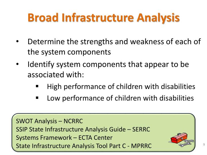 Broad Infrastructure Analysis
