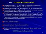 10 fte bor appointed faculty