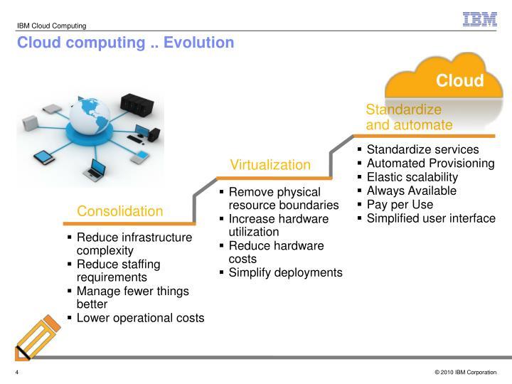 Cloud computing .. Evolution