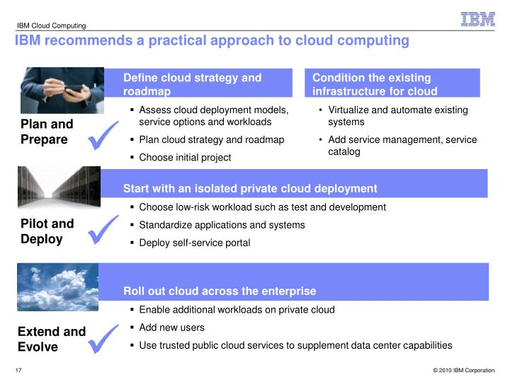 IBM recommends a practical approach to cloud computing