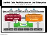 unified data architecture for the enterprise