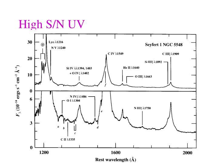 High S/N UV