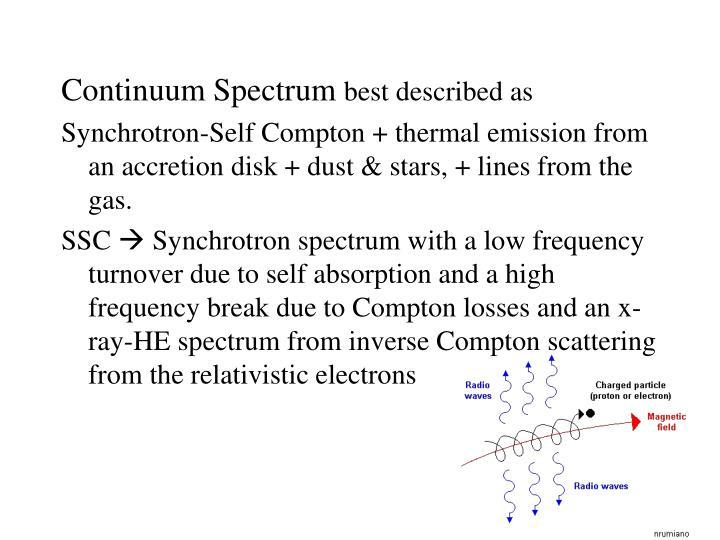 Continuum Spectrum