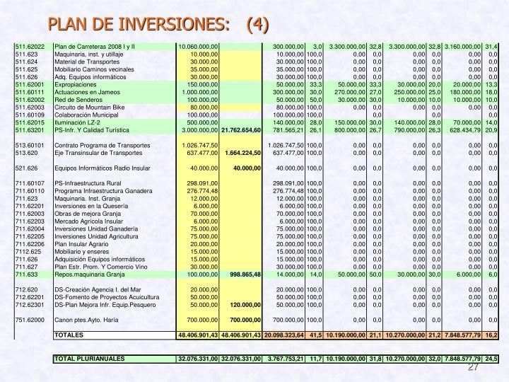 PLAN DE INVERSIONES:   (4)