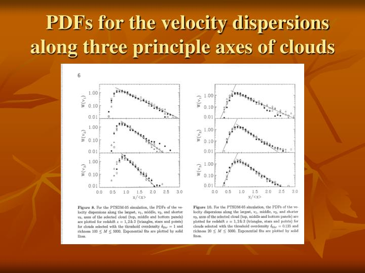 PDFs for the velocity dispersions