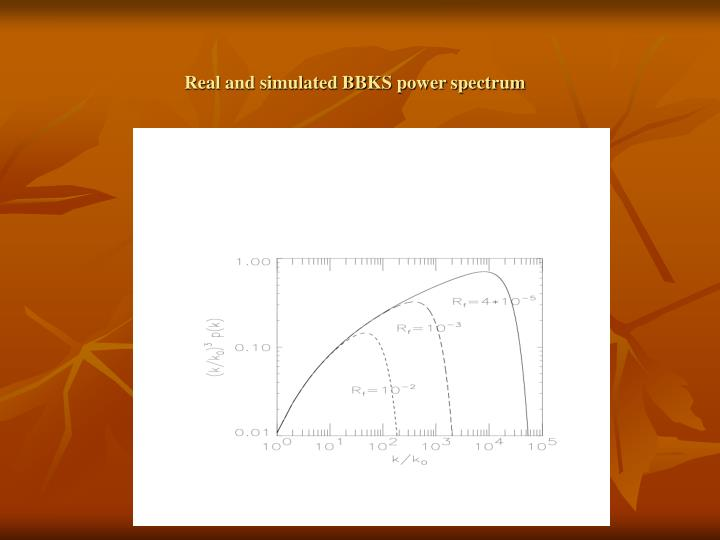 Real and simulated BBKS power spectrum