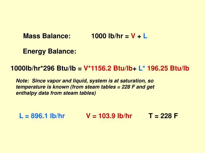 Mass Balance: