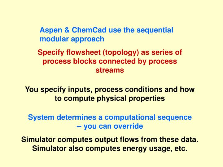 Aspen & ChemCad use the sequential modular approach