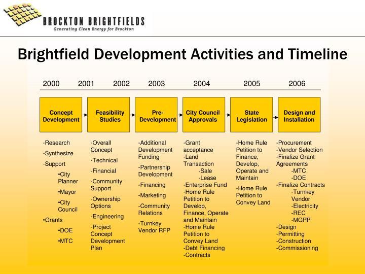 Brightfield Development Activities and Timeline