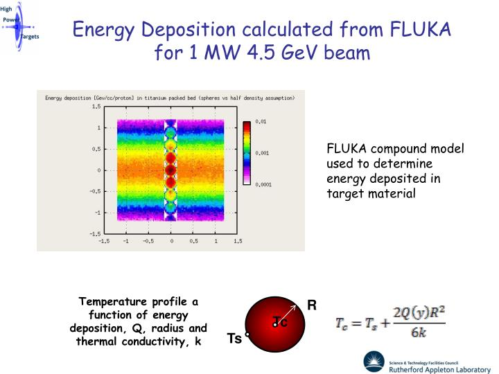 Energy Deposition calculated from FLUKA