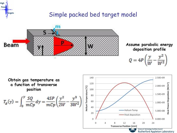 Simple packed bed target model