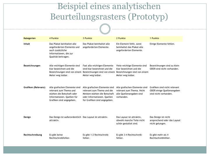 Beispiel eines analytischen Beurteilungsrasters (Prototyp)