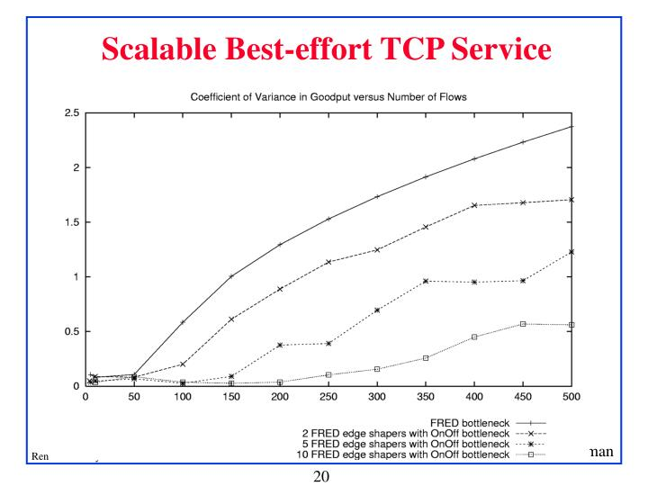 Scalable Best-effort TCP Service
