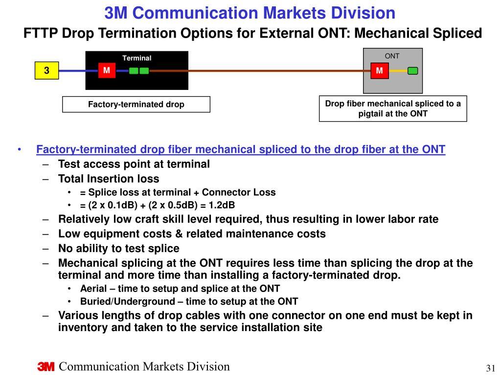 PPT - 3M Communication Markets Division Key Decision Points for FTTP