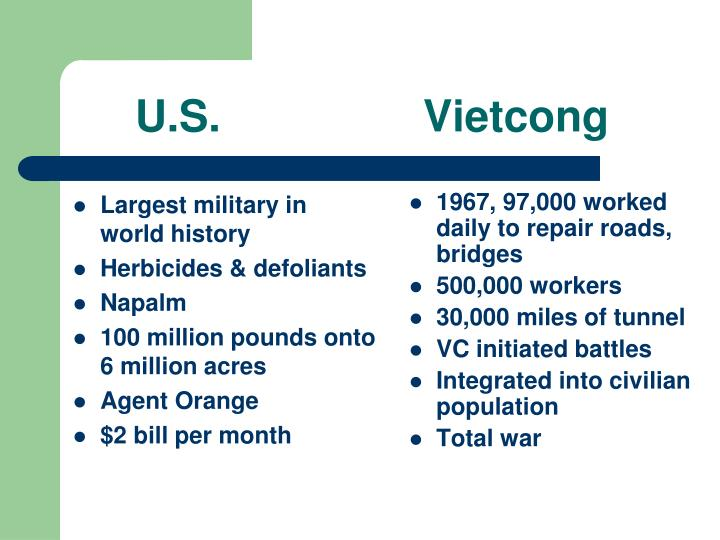 Largest military in world history