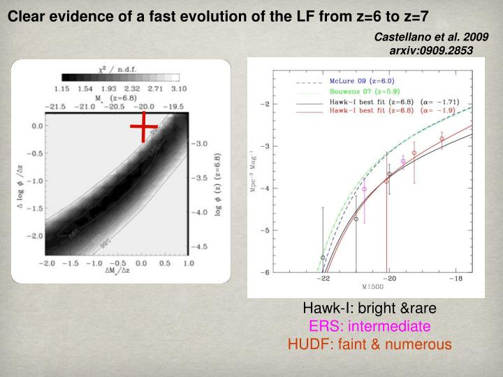 Clear evidence of a fast evolution of the LF from z=6 to z=7