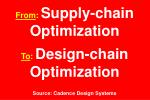 from supply chain optimization to design chain optimization source cadence design systems